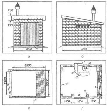 Делаем вентиляцию в гараже своими руками: схемы и устройство естественной и принудительной систем