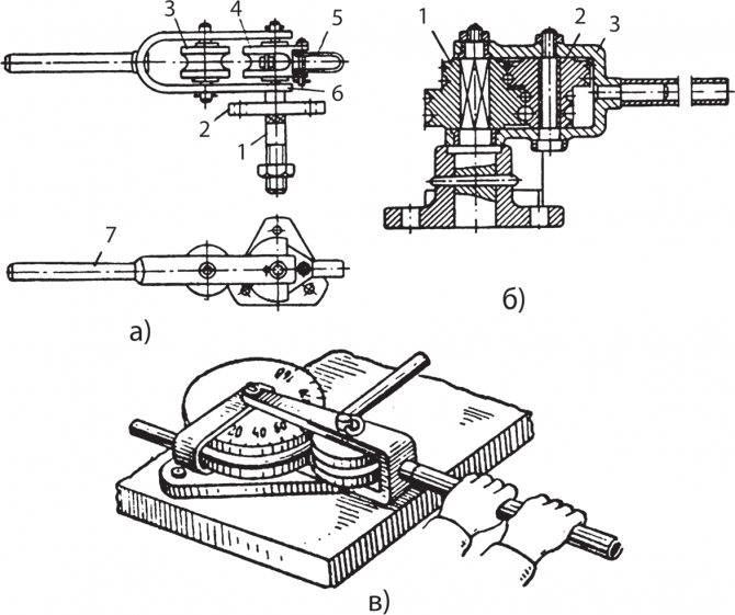 Способы гибки труб и профилей на трубогибочных и профилегибочных станках