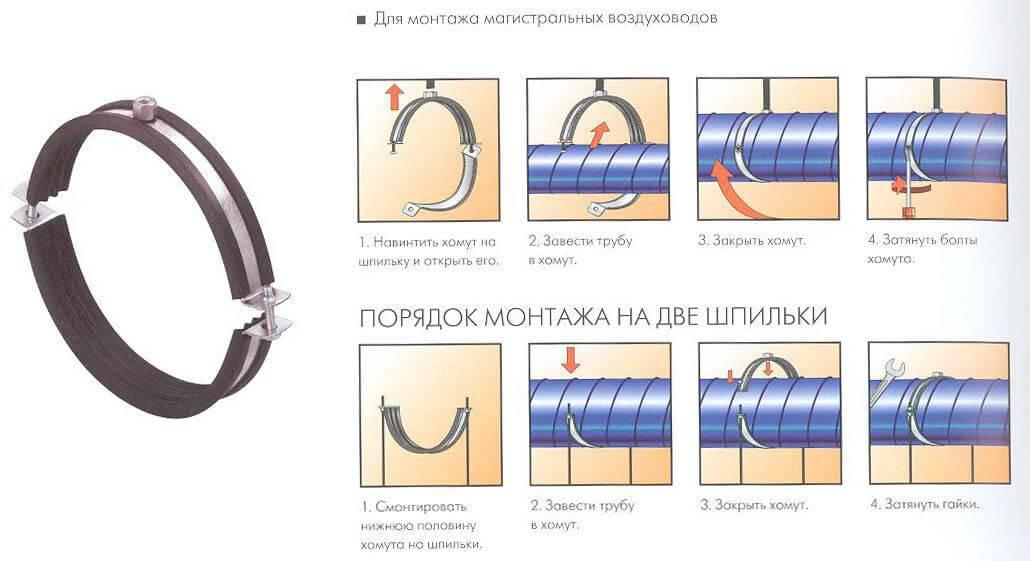 Ттк. монтаж металлических воздуховодов внутренних систем вентиляции,