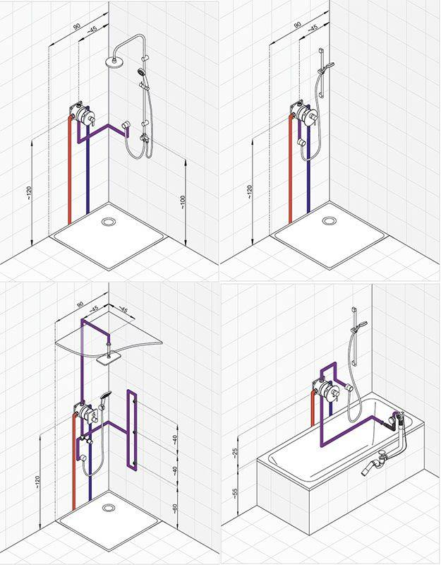 Как правильно установить смеситель в ванной