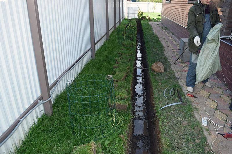 Дренаж участка своими руками: фото, видео - kanalizaciya-stroy