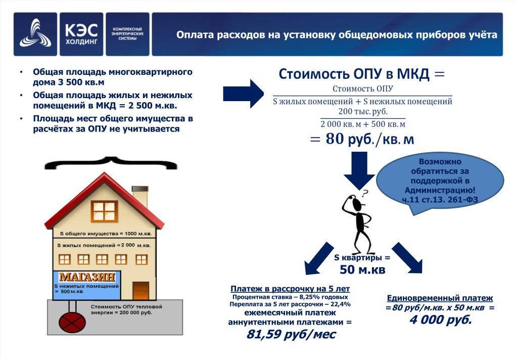 Расчет платы за отопление в мкд, оборудованном одпу и ипу не во всех помещениях с корректировкой