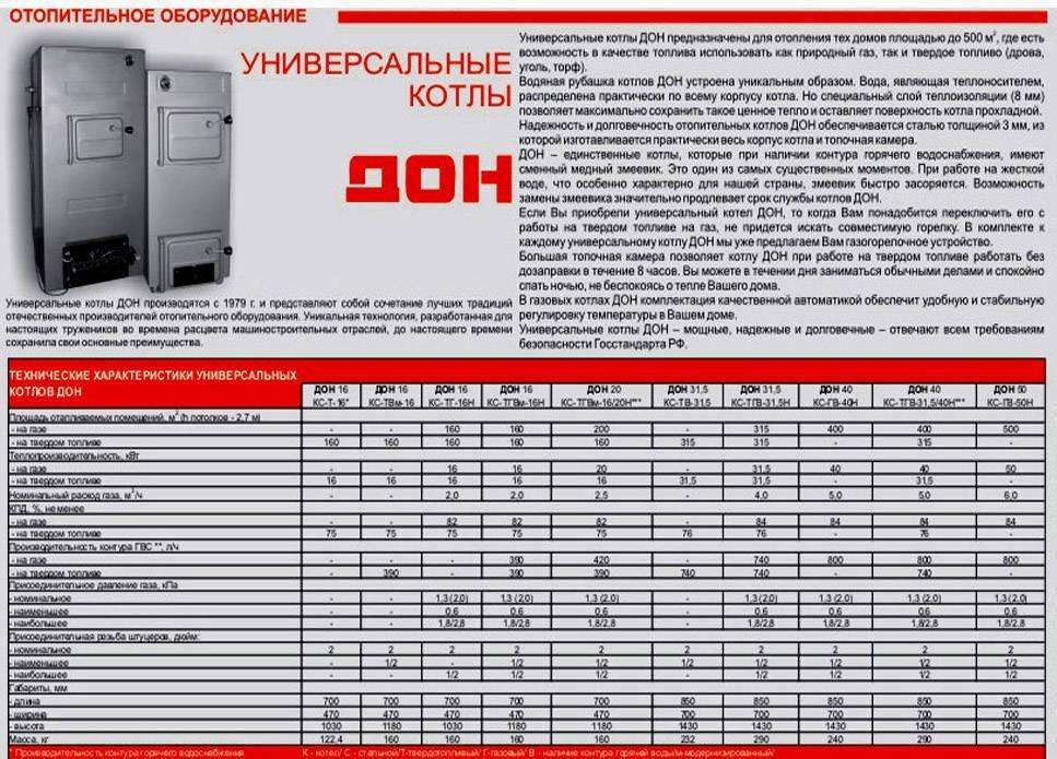 Ибп для котла отопления газового. критерии для выбора бесперебойника.