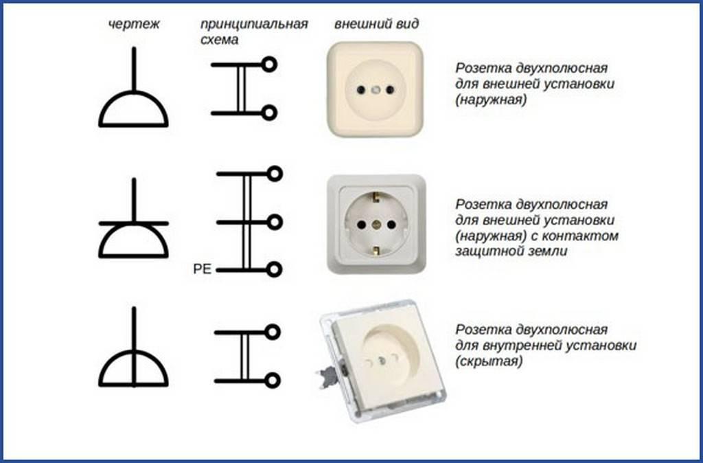 Типы автоматических выключателей - какие бывают автоматы