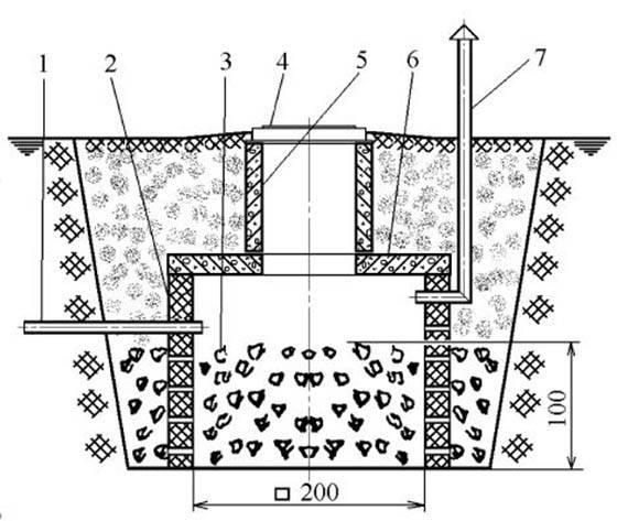 Дренаж для септика — как правильно обустроить дренажный колодец, поле фильтрации (аэрации) или тоннель своими руками