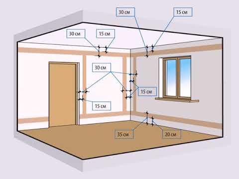 Как провести электропроводку в деревянном доме своими руками: правила монтажа, прокладка кабеля по деревянным конструкциям, пошаговая схема, внутренняя разводка согласно пуэ, какой провод лучше использовать в кабель канале