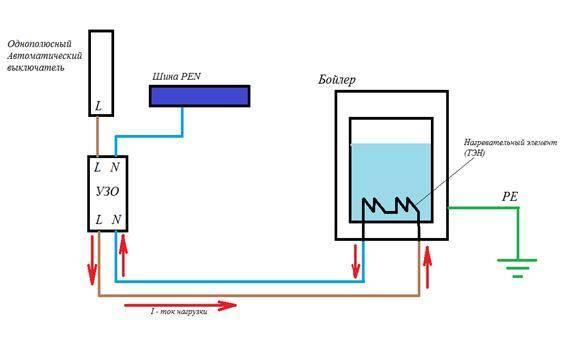 Выбор узо/дифавтомата для проточного водонагревателя (7кв) без заземления- форум mastergrad