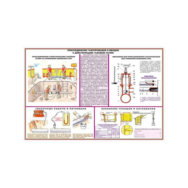 Что такое врезка газа