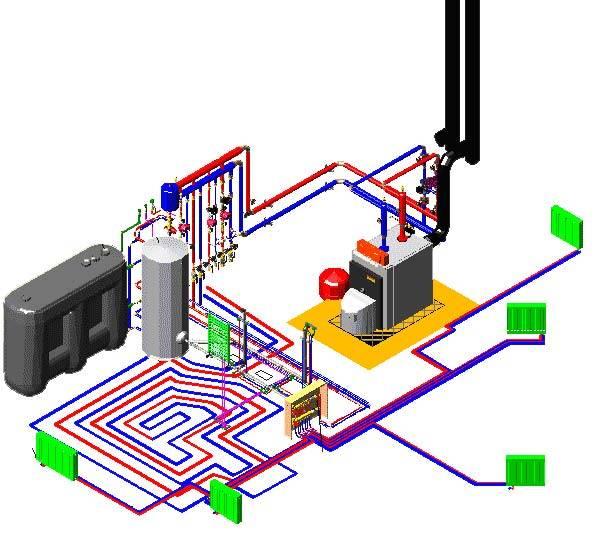 Проект отопления частного дома: проектируем систему правильно