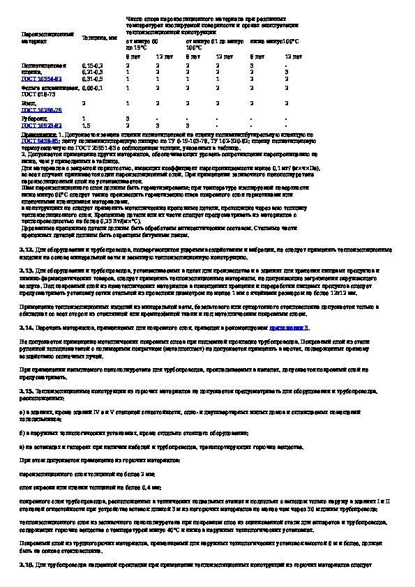 Пуэ. раздел 3. защита и автоматика