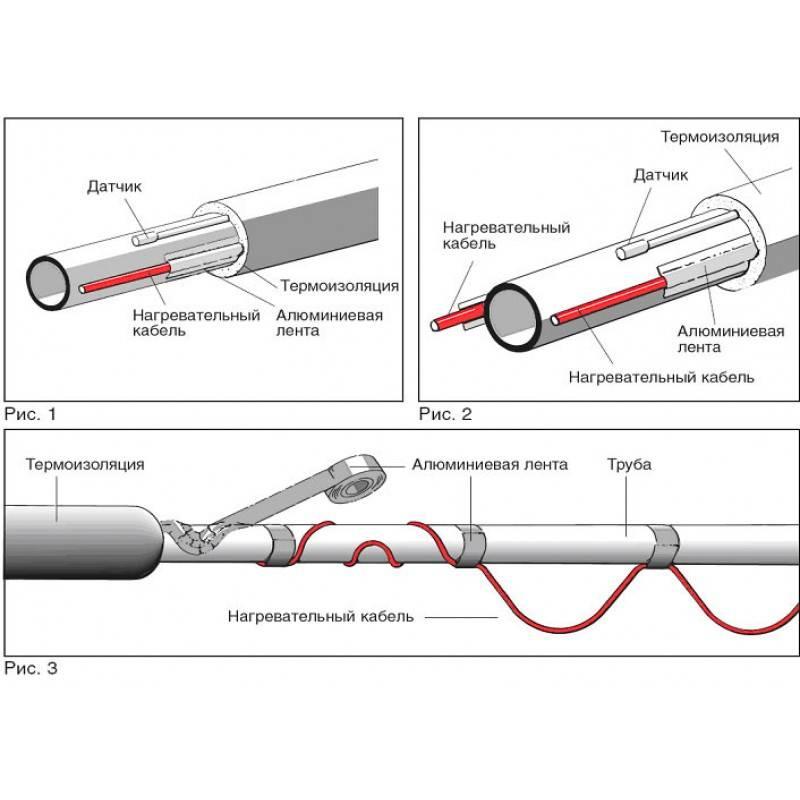 Греющий кабель для водопровода внутри трубы: виды и их устройство, как выбрать и монтаж
