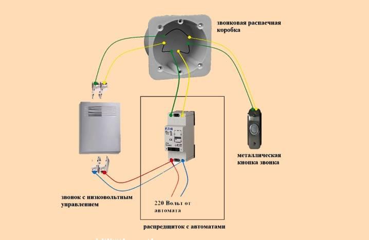 Как подключить звонок в квартире: инструкция со схемой и видео