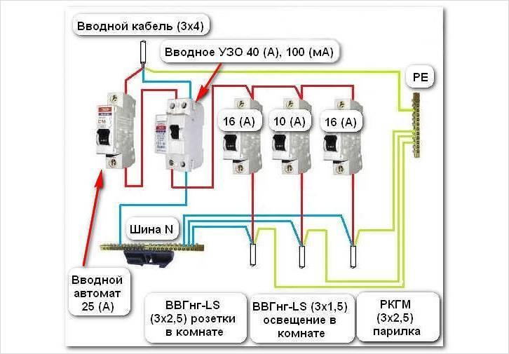 Сборка электрощита — обзор программы 123 schema и рекомендации по комплектации