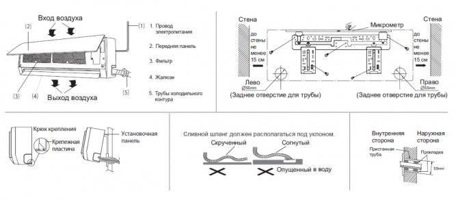 Установка кондиционера своими руками: нюансы, особенности, последовательность действий