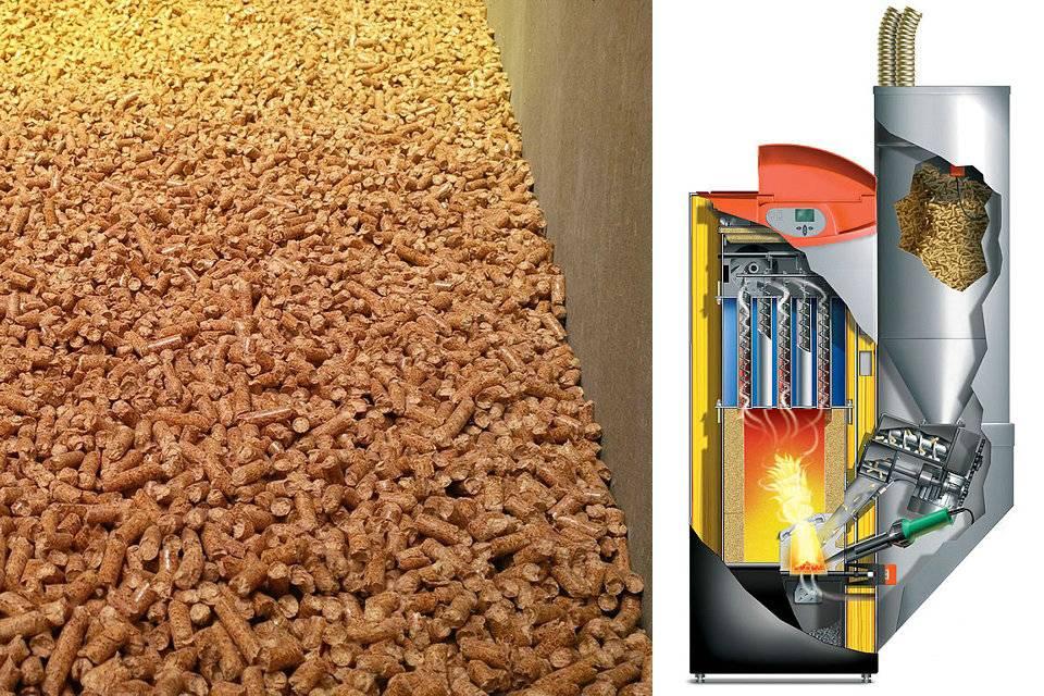 Что лучше и дешевле — пеллеты или газгольдер? сравнительный обзор | отделка в доме