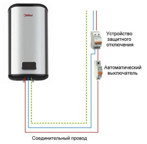 Нужно ли заземление, если стоит узо на водонагревателе?