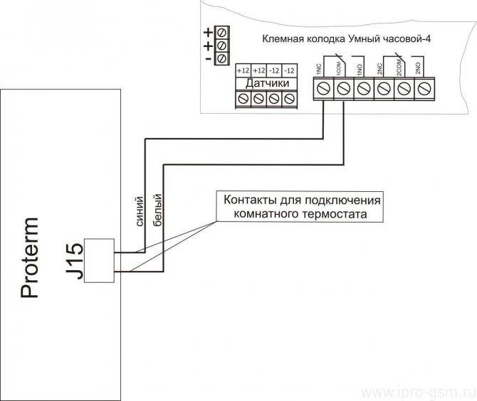 Газовый котел protherm гепард 23 mtv: настройка своими руками, основные неисправности, а также отзывы и цены