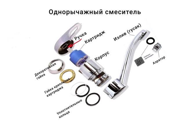 Устройство смесителя для кухни: ремонт однорычажного крана