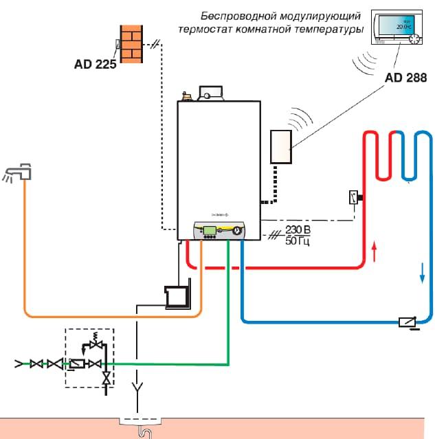Двухконтурная система отопления для частного дома, схемы