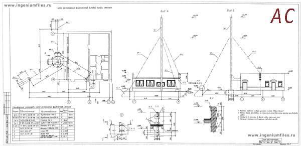 Дымовая труба для котельной: расчет высоты и диаметра + молниезащита