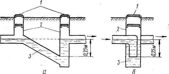 Что такое гидрозатвор в системе канализации и зачем он вообще нужен?