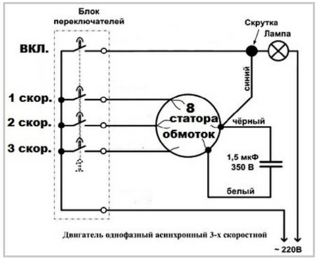 Обзор ошибок при установке и подключении кондиционера в квартире. как самому подключить кондиционер к электросети