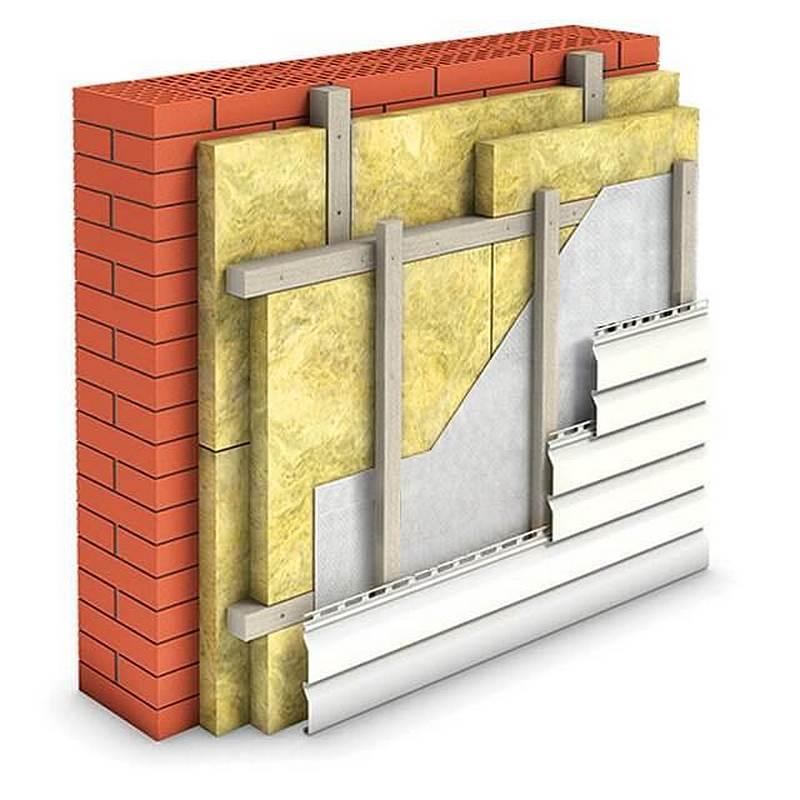Утеплитель для стен дома снаружи: чем утеплить и какой лучше