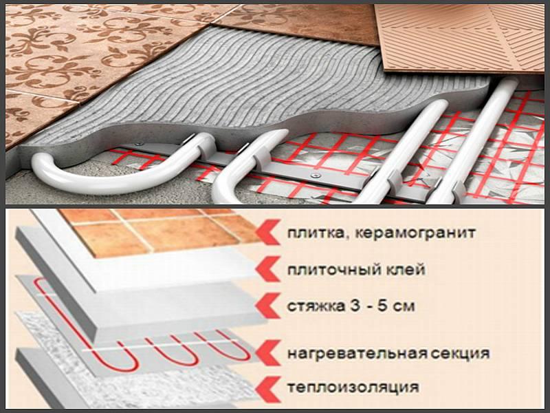 Монтаж теплого пола под плитку: укладка своими руками, как уложить, положить подогрев, как установить, технология, установка