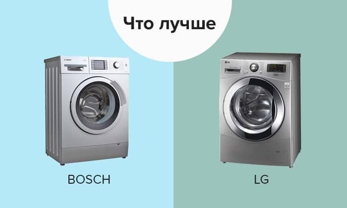 Немецкие стиральные машины: преимущества, известные торговые марки