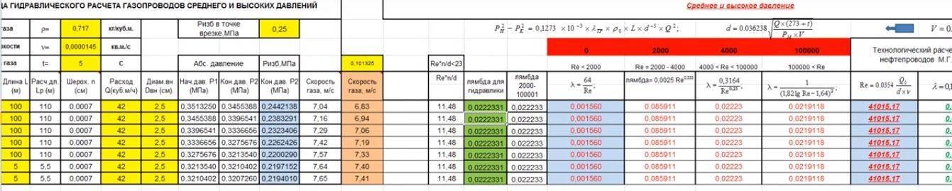 Расчет скорости газа в трубопроводе онлайн. гидравлический расчет газопроводов