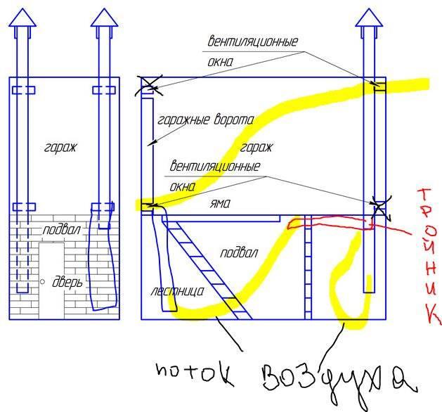 Вентиляция в гараже своими руками: 3 схемы монтажа