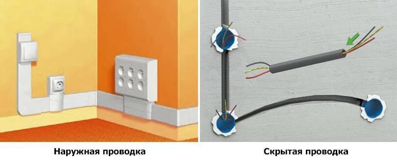 Открытая электропроводка: особенности использования и способы укладки