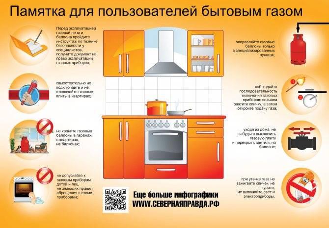 Обязательно ли устанавливать газовый счетчик в квартире: закон