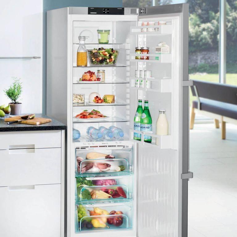 Обзор 7-ми лучших мини-холодильников. рейтинг по отзывам пользователей