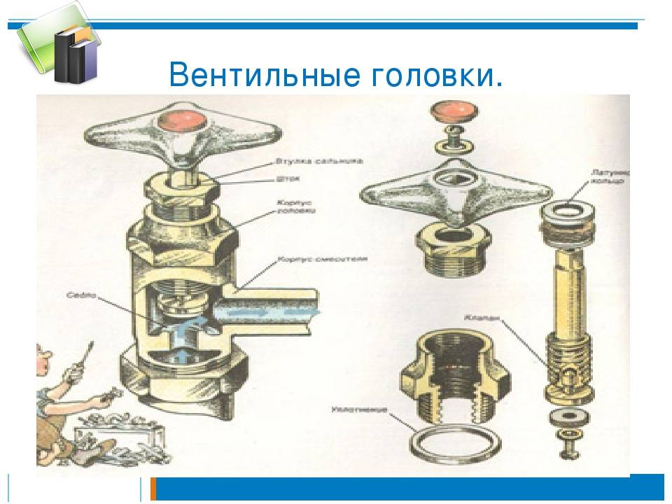 Устройство смесителя для раковины и его обычные