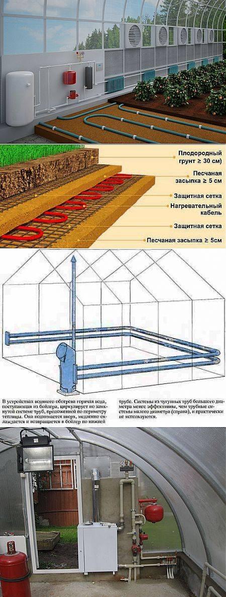 Строим подземную теплицу-термос для круглогодичного садоводства | мебельный журнал - все о мебели