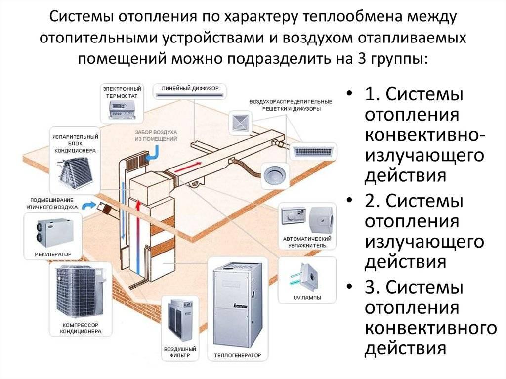 Топ-7 инфракрасных панелей для отопления: обзор лучших моделей