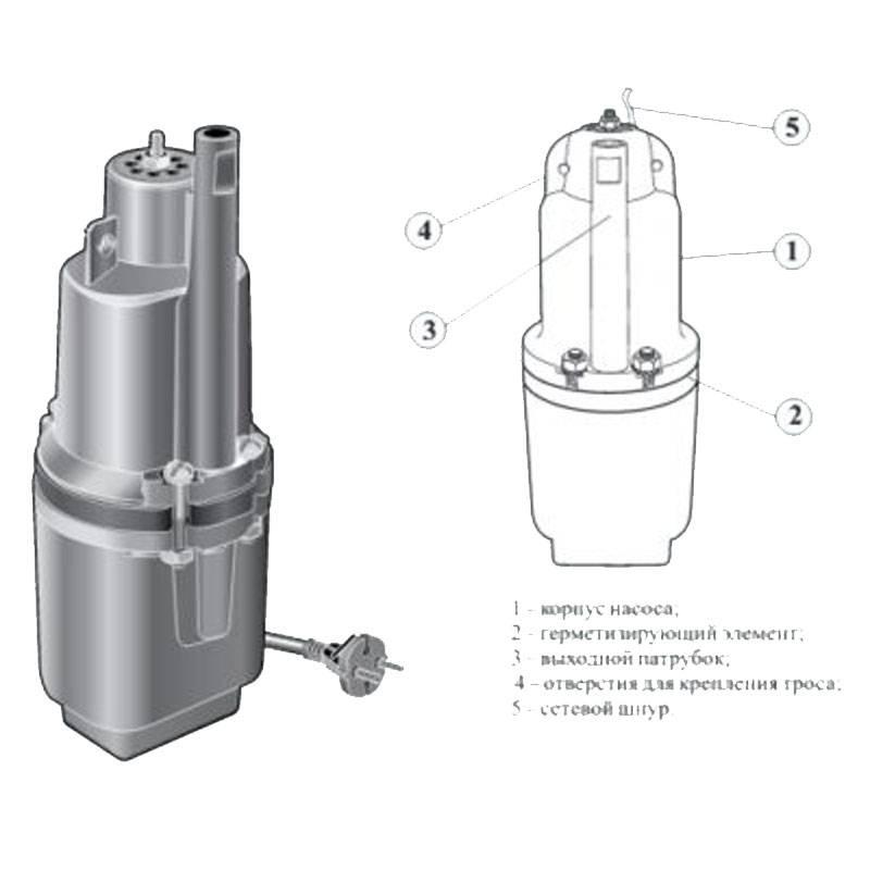 """Обзор водяного насоса """"ручеек"""": устройство, правила подключения и эксплуатации"""