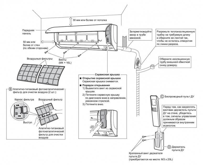 Установка кондиционера своими руками: пошаговая фото инструкция