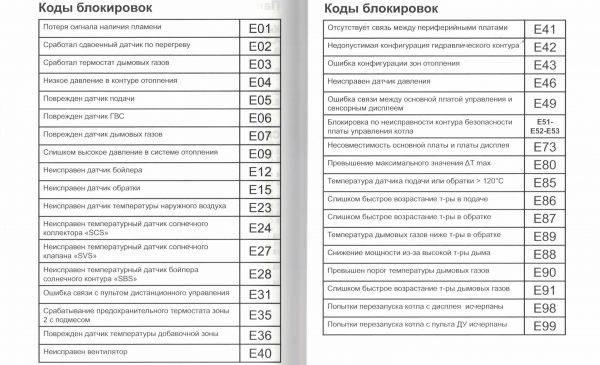 Ошибки газовых котлов: коды и их расшифровка