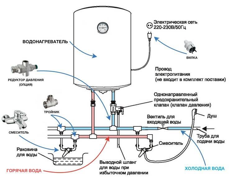 Установка электрического накопительного водонагревателя своими руками: схемы подключения - rmnt - медиаплатформа миртесен