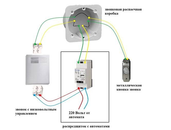 Установка звонка в квартиру: обзор схем + пошаговая монтажная инструкция