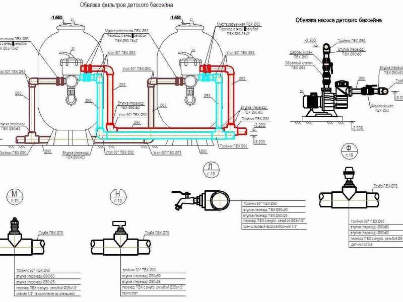 Котлы для отопления на дровах и электричестве: подключение и схема обвязки твердотопливного котла с электрокотлом