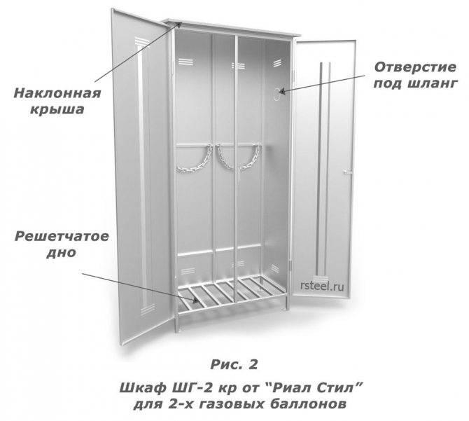 Шкаф для баллонов с газом: виды, как подобрать, требования к конструкции и месту установки   отделка в доме