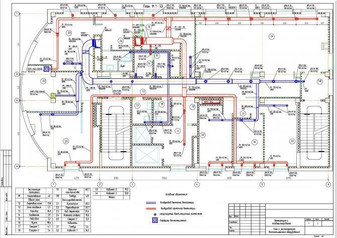 Сп 7.13130.2013 отопление, вентиляция и кондиционирование. требования пожарной безопасности, сп (свод правил) от 21 февраля 2013 года №7.13130.2013