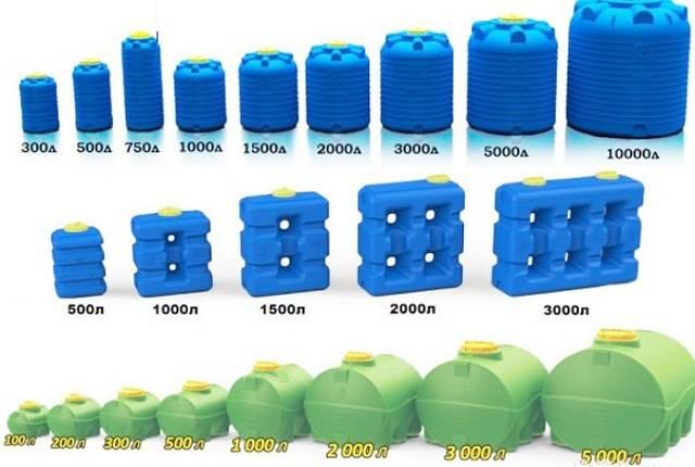 Пластиковые резервуары для воды