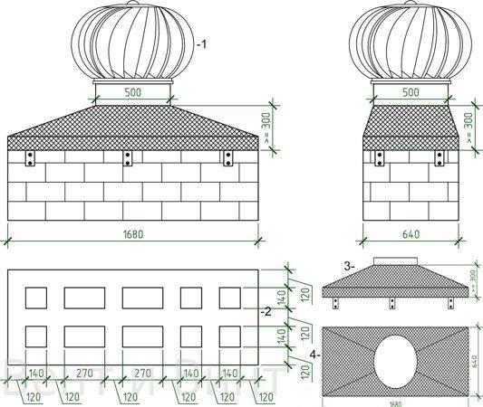 Принцип работы турбодефлектора для вентиляции