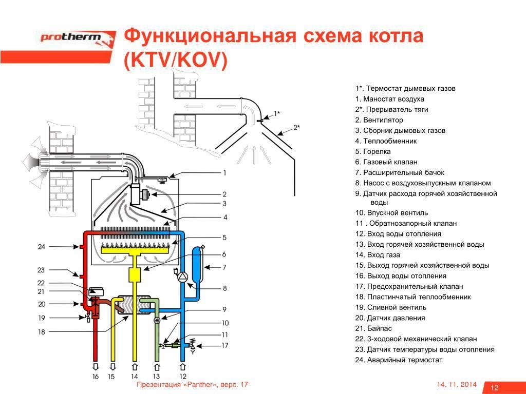 Подключение газового котла к электросети главная