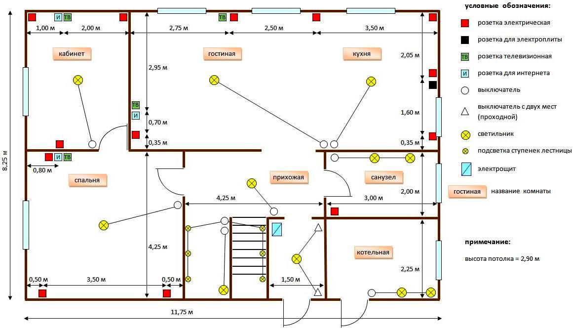 Электропроводка в квартире своими руками: пошаговая инструкция
