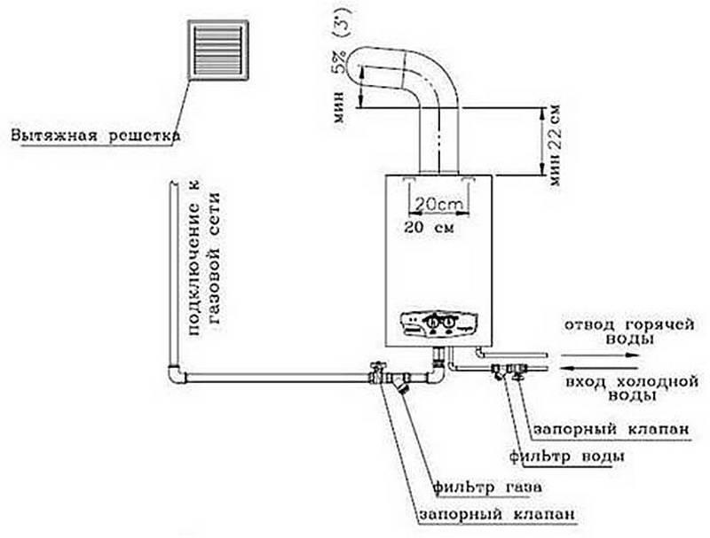 Установка газовой колонки: требования, правила и стоимость работ